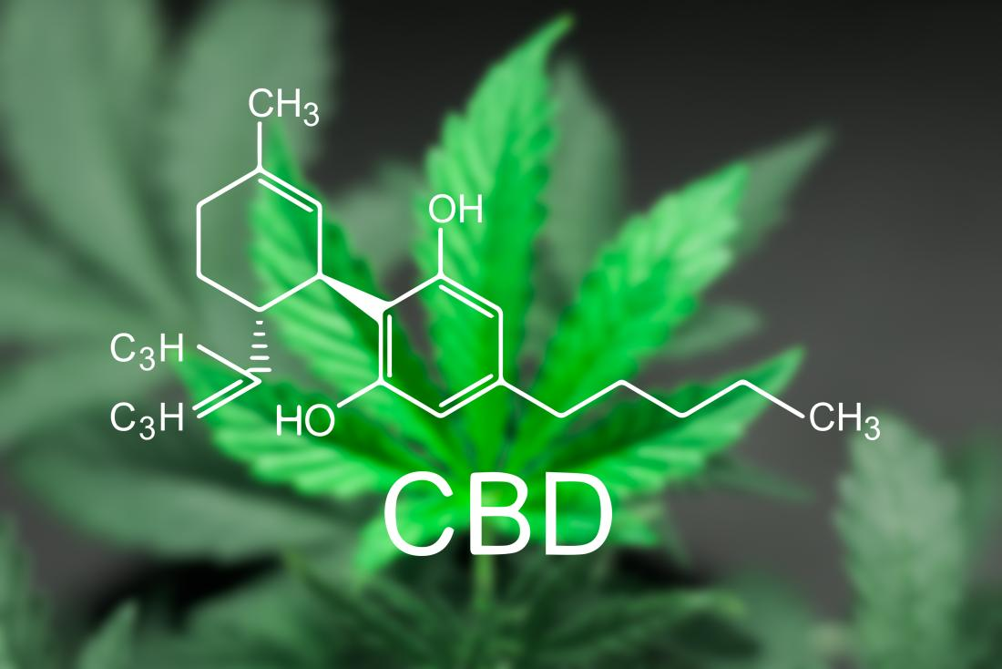 cbd-is-one-of-the-compounds-in-marijuana